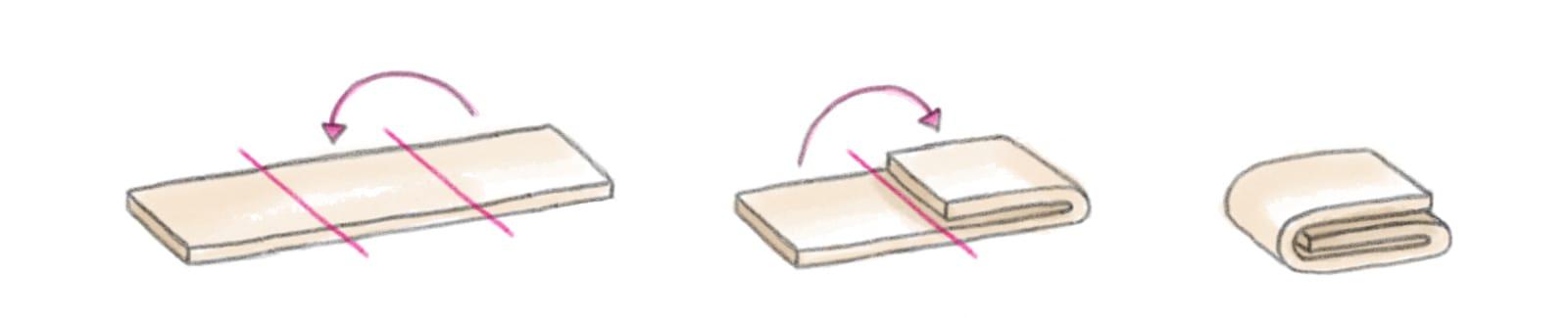Explication du tour simple pour la recette de la pâte feuilletée inversée.